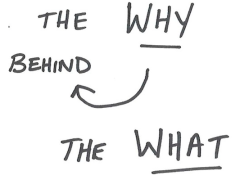 Why Behind the What